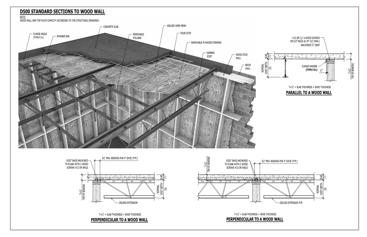 Design mab construction systems llc for Icf cost per square foot